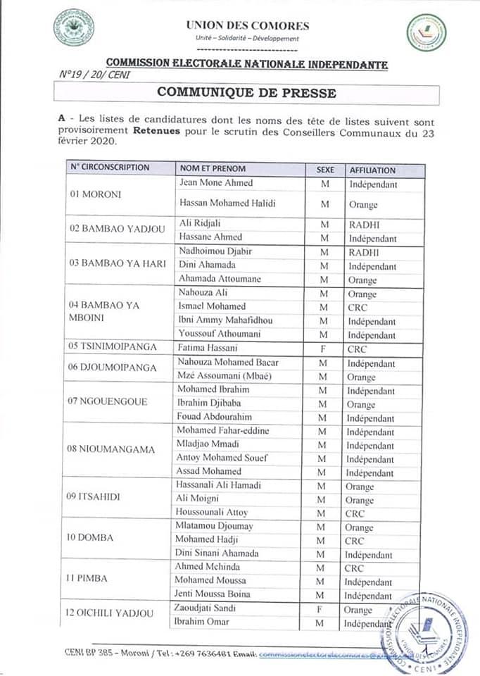 ÉLECTIONS COMMUNALES Listes des candidatures retenues et rejetées provisoirement.