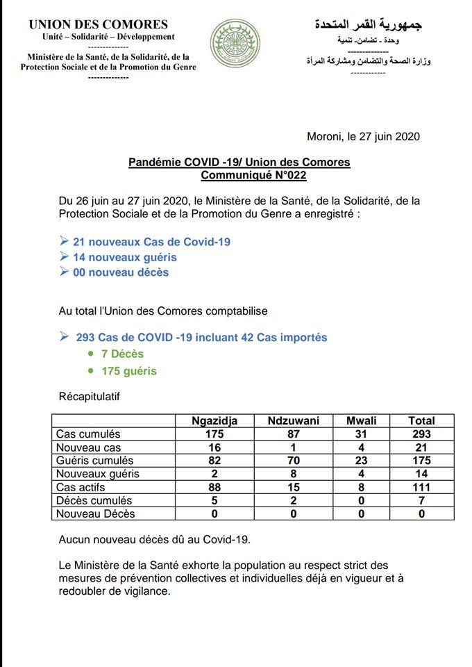 COVID19  Communiqué du Ministère de la Santé  21 nouveaux cas