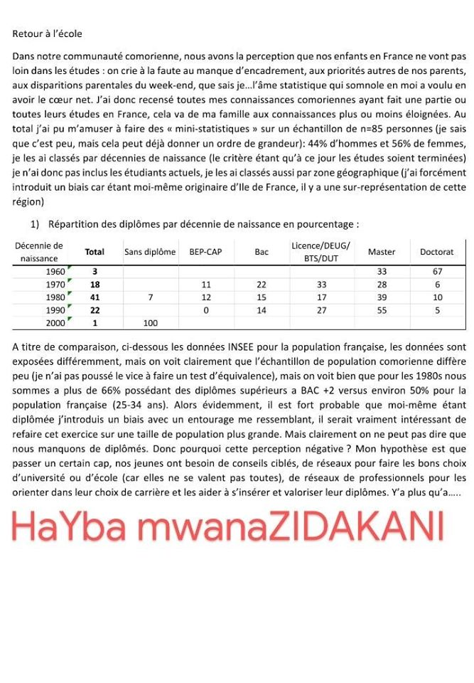HaYba WEEKEND  mwanaZIDAKANI en Travaux Pratiques.