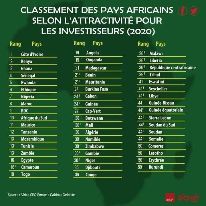 HaYba ÉCONOMIE AFRICAINE